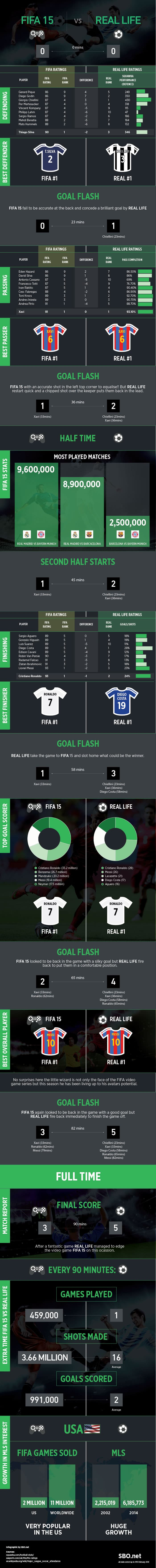 SBO-InfoGraphic-Final